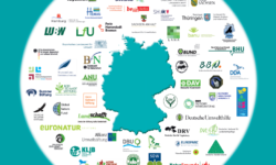 """Titelbild der Natur und Landschaft, blauer Hintergrund mit weißem """"Donut"""". Auf dem weißen Hintergrund befinden sich viele Logos von Naturschutzverbänden in Deutschland."""